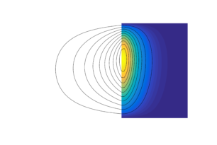 How FEA works – Post-it version