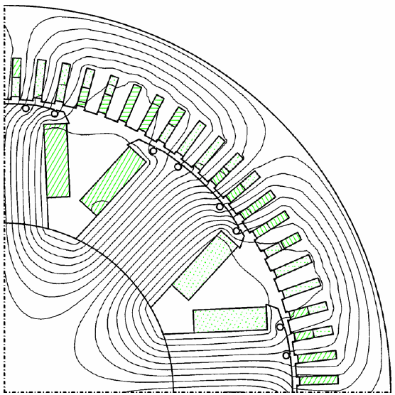 Cross-section of a loaded synchronous machine. Screenshot from the course slides to the Numerical Methods in Electromechanics.