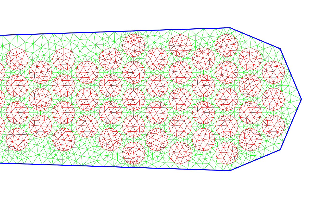 Example of the final mesh.