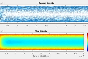 Induced eddy currents in sheet – SMEKlib example
