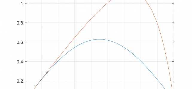 SRM vs SynRM Performance Basics